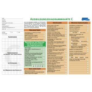 Ausbildungsdiagrammkarten Klasse C-0