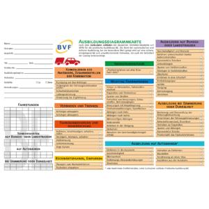 Ausbildungsdiagrammkarte Klasse BE zu 50 Stück gebändelt-0