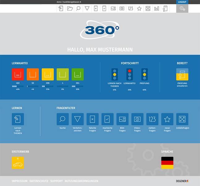 Screenshot CLICK & LEARN 360° online