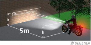 motorrad-abstand-zur-wand