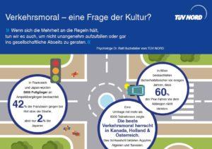Verkehrsmoral und Kultur ... (zum Vergrößern bitte klicken) © TÜV NORD