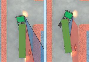Die Grafik zeigt, wie ungünstig sich der Sichtbereich (Blau) und der Tote Winkel (Rot) für den Fahrer beim Abbiegen verändern ... © DEGENER