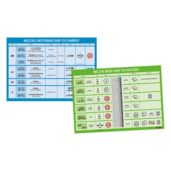 81384-infoposter-set-mobilitaet