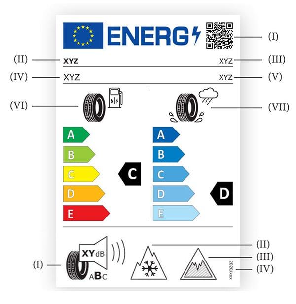 EU-Reifen-Kennzeichnung