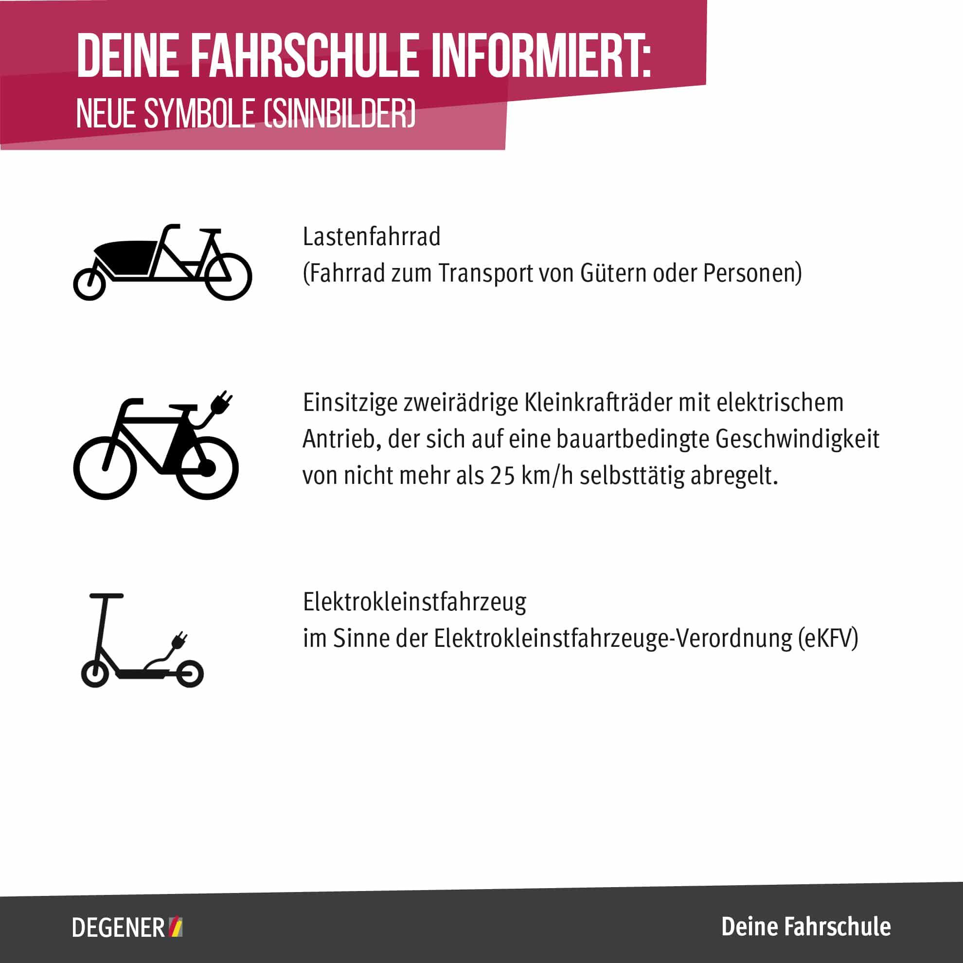 05_Deine-FS-informiert-neue-Verkehrszeichen