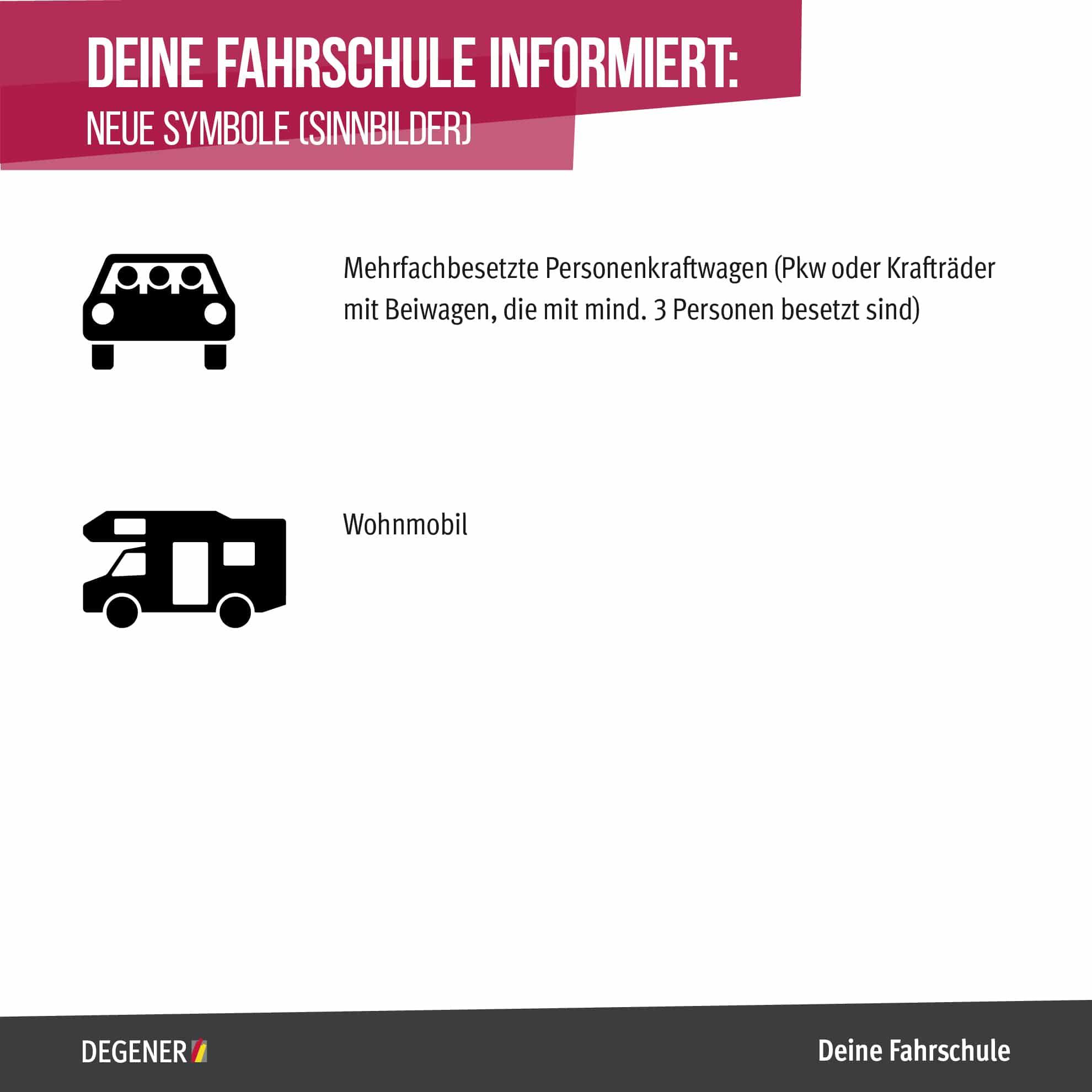 06_Deine-FS-informiert-neue-Verkehrszeichen