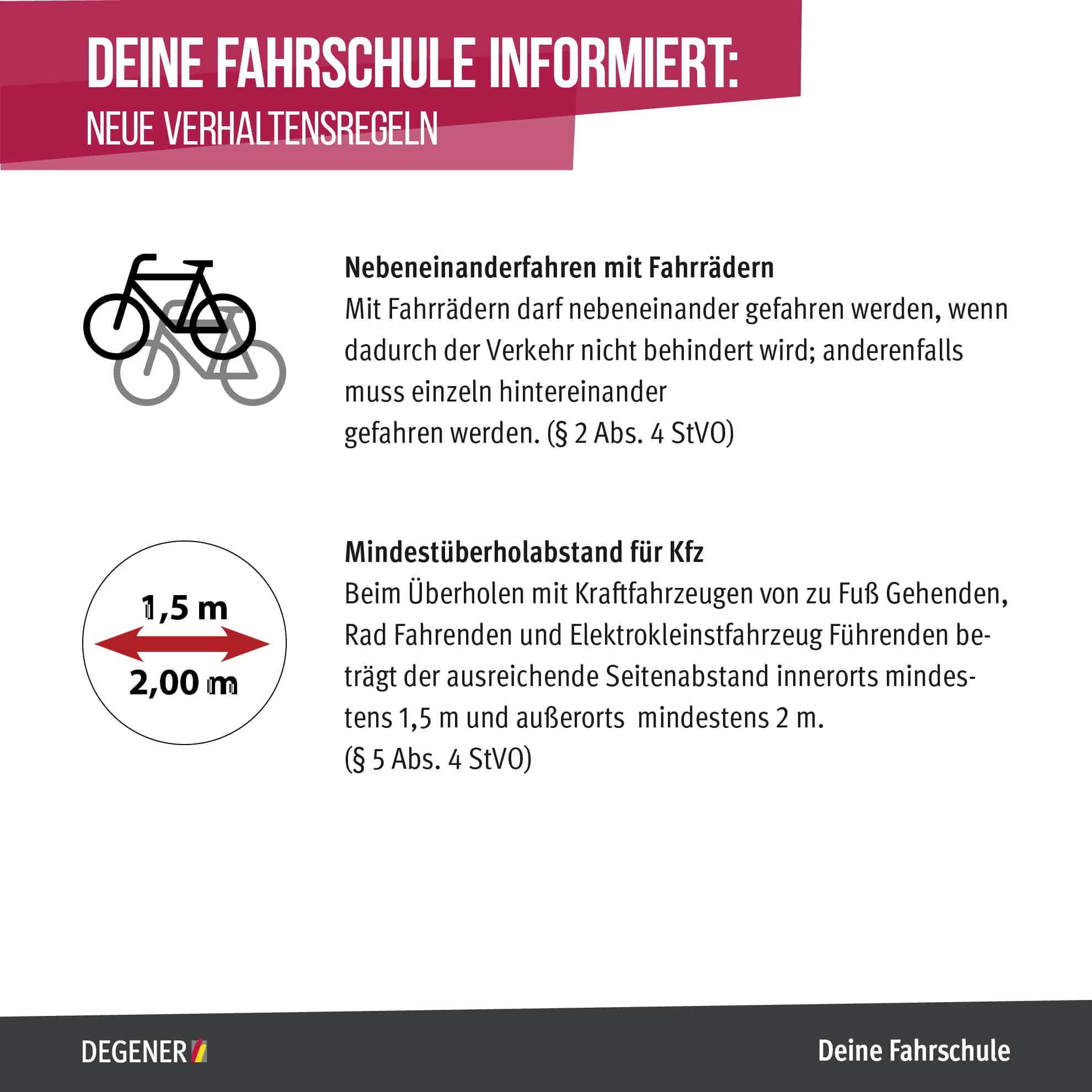09_Deine-FS-informiert-neue-Verkehrszeichen