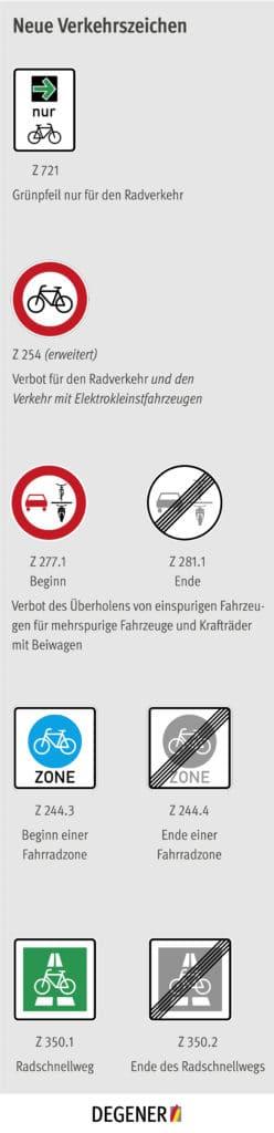 Neue-StVO-Novelle-neue-Verkehrszeichen