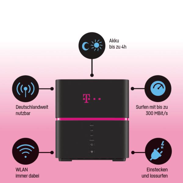 64890-telekom-speedbox