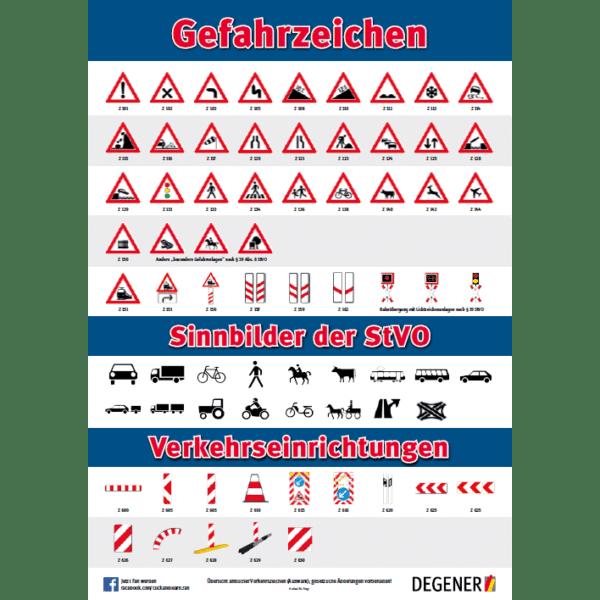 8297-poster-din-a1-verkehrszeichenuebersicht-2